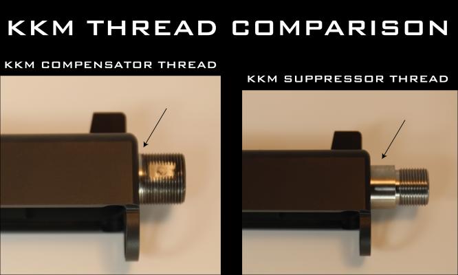 THREAD COMPARISON